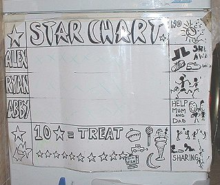 Star Behavior Chart http://aquitemaulas.com/app/7/behavior-star-chart