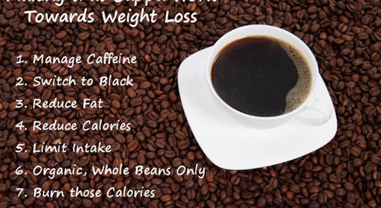 7 Ways to Make Your Coffee Help You Lose Weight