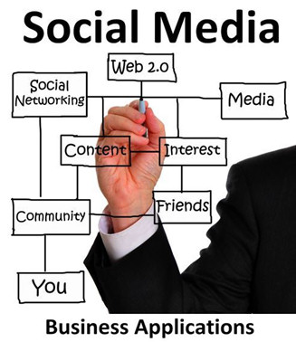 social media business applications