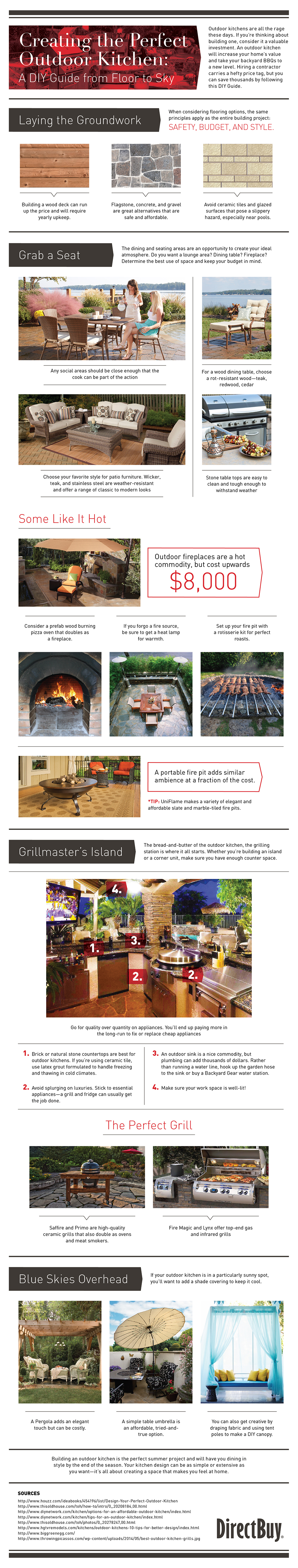 A to Z Guide for CReating the Perfect Outdoor Kitchen