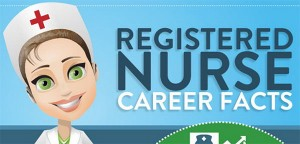 registered-nurse-career-facts