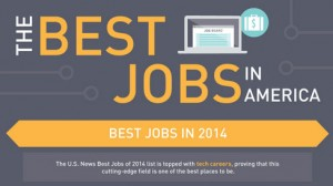 The Hottest Jobs in America in 2014