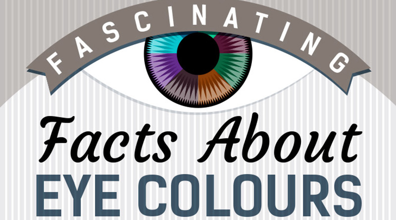 Predicting Baby's Eye Color and More Amazing Facts
