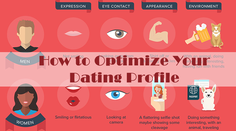 optimize online dating profile Professional online dating coach laurie davis edwards shares these 5 stand-out tips on how to optimize your online dating profile for more on online dating sites and apps, check out consumerreportsorg.