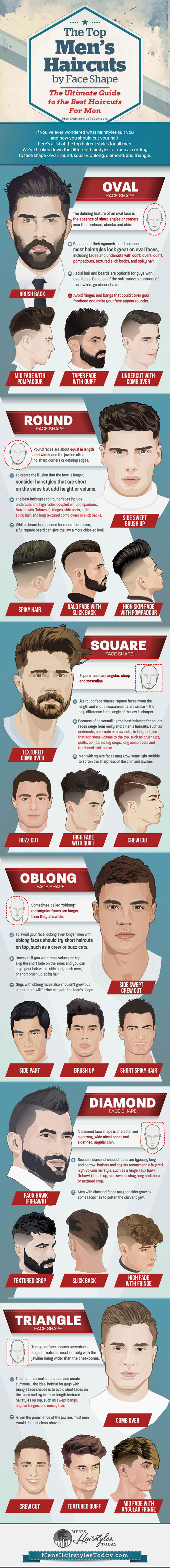 How To Style Your Man - Haircuts By Face