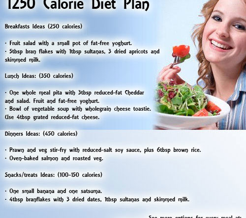 1250 Calorie Diet Plan for Beginners